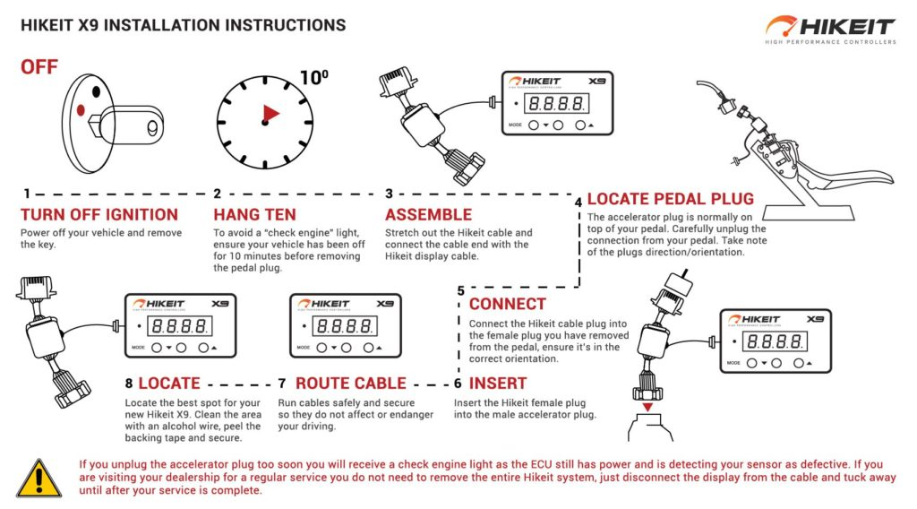 Hikeit Throttle Controller Installation Guide